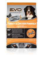 EVO Turkey & Chicken Formula Dry Dog Food
